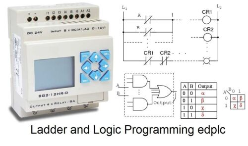 PLC Programmable Logic Controller Starter Kit Learn Automation & AI Programming