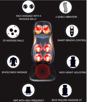Enjoy TT009 Neck & Back Shiatsu Massager New In Box.