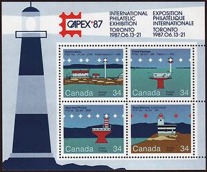 CANADA STAMP COLLECTION: SOUVENIR SHEETS 1985-2006
