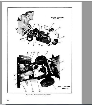 Dx4 Harley Davidson Golf Cart Wiring Diagram. . Wiring Diagram on