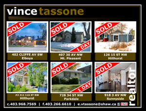 NEED TO SELL YOUR HOME QUICKLY? I HAVE BUYERS?
