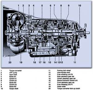 Ebay for Mercedes benz manual transmission