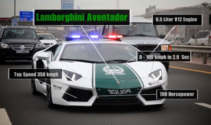 Which Places Use Lamborghinis As Police Cars