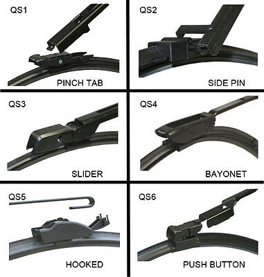 What Are The Best Wiper Blades For Cars