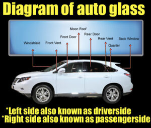 Windshields replacement Same Day service FREE mobile warranty