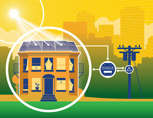 FREE SOLAR PANEL SYSTEM AVAILABLE