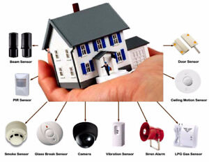 ***TORONTO SECURITY CAMERA INSTALL AND ALARMS EXPERTS!!!***