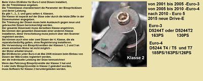 Injektor-euro3-4-klassen