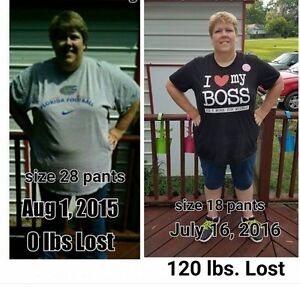Weight Loss Coffee that Works!