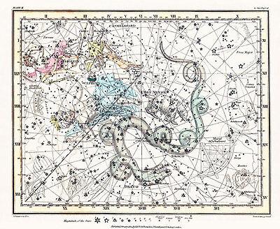 Astronomy Celestial Atlas Jamieson 1822 Plate-02 Art Paper or Canvas Print