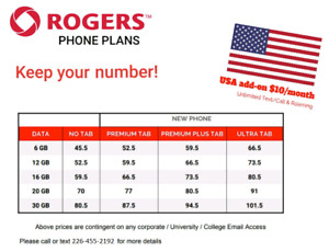 Discounted Rogers Plans-  Sherbrooke