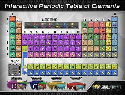 Periodic Table Of Elements Interactive Wall Chart Laminated Poster Print  42X32