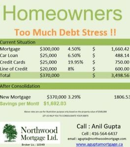 Second Mortgage/Debt Consolidiation/HELOC