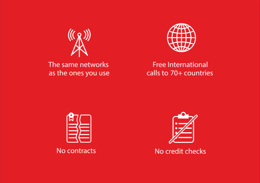 как выглядит 19.08/Mo Red Pocket Prepaid Wireless Phone Plan Kit: UnImtd Everything 2GB LTE фото