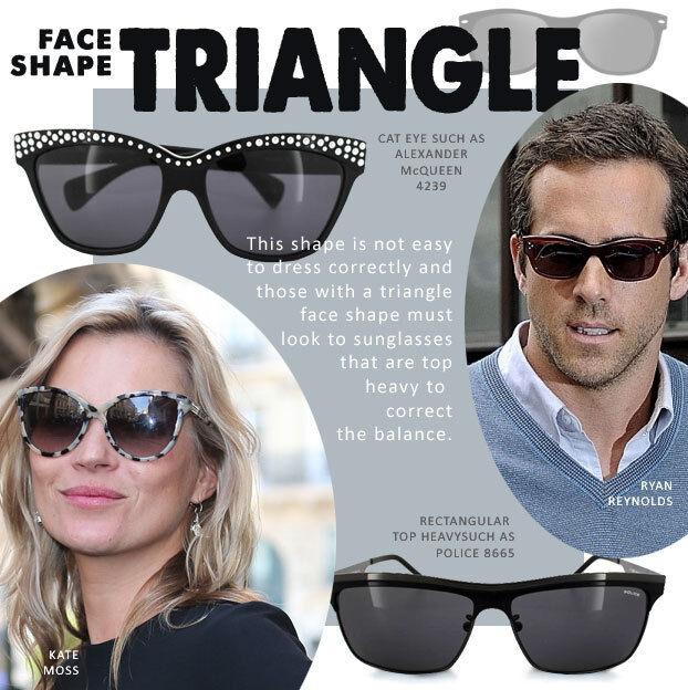 Face Shape Guide For Sunglasses Ebay