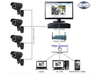 CCTV surveillance system installed also Flat screen installations and tv aerial and sky