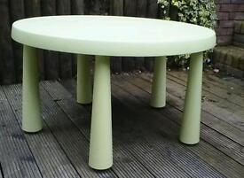 Round Ikea table kids