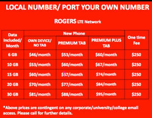 CHEAPEST CELLPHONE PLANS AVAILABLE FOR ANY PROVIDERS! 6-20GB UNL