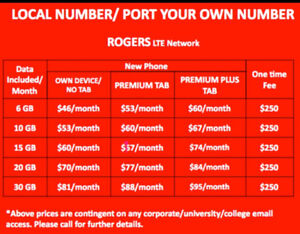 CHEAPEST CELLPHONE PLANS AVAILABLE FOR ROGERS BELL TELUS 10-30GB
