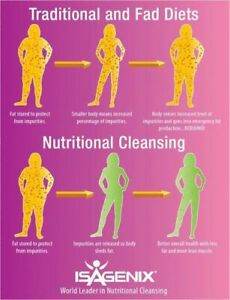 weight loss on isagenix cleanse system
