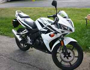 2008 Honda CBR 125R For Sale, $1950 Certified