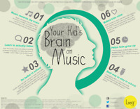 MUSIC LESSONS 4 ALL AGES!!!