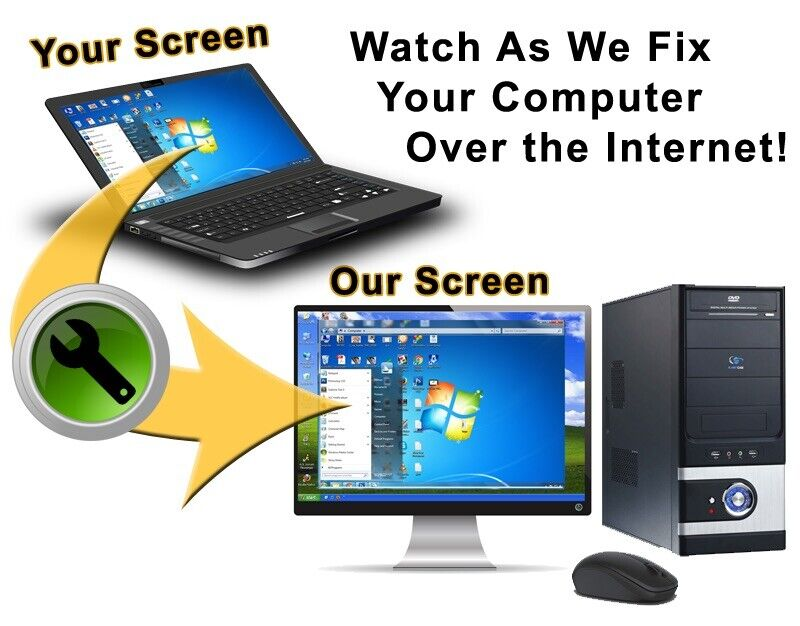 Computer Repair Service/Support/Clean Up - Virus Removal & Full Tune-Up