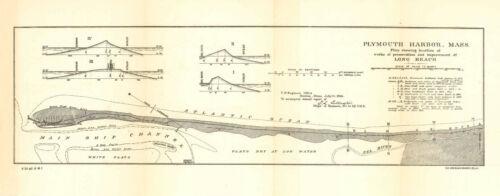 Plymouth Harbor, Massachusetts, Showing Improvement at Long Beach, 1886
