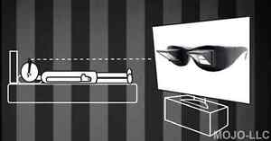 Lazy Glasses 90 degree Periscope Horizontal Readers Watch TV as you Lie in Bed