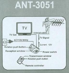 Electronic Master Remote Controlled HDTV Antenna - ANT-3051