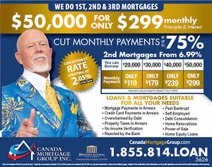 SINKING IN DEBT + SOLVE IN 1 DAY + 100/100 APPROVED Mortgage