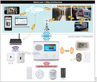 SMART HOME SECURITY PACKAGE