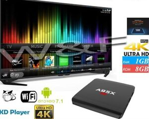 Android TV Box -  Quad Core's and OctaCore's & Accessories...