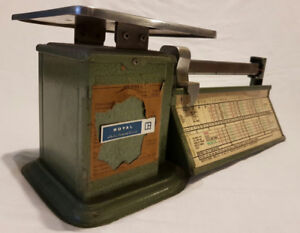 Royal Mailing Equipment Division Scale