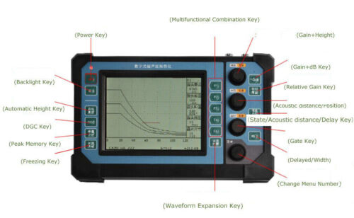 Digital Ultrasonic Portable Flaw Detector for Metal Materials