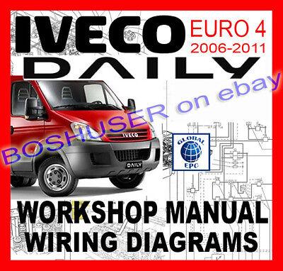 IVECO DAILY EURO 4 VAN 2006-2011 WORKSHOP SERVICE REPAIR MANUAL WIRING DIAGRAMS