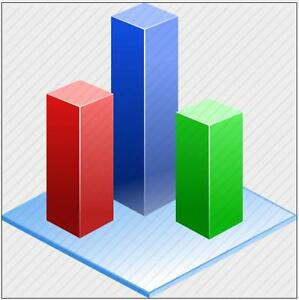 Quality Statistics Tutoring and Consulting Service Kitchener / Waterloo Kitchener Area image 1