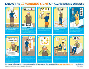 Learn about Dealing with Dementia
