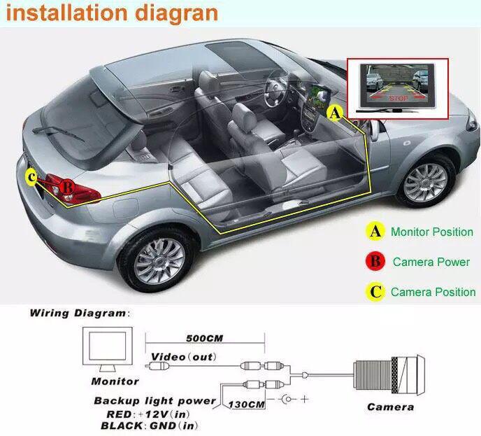 Color Car Rear View Reverse Backup Camera For Nissan Juke