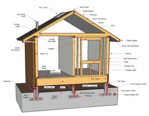 Permit - Engineer / BCIN - Structural & Mechanical 6473550335