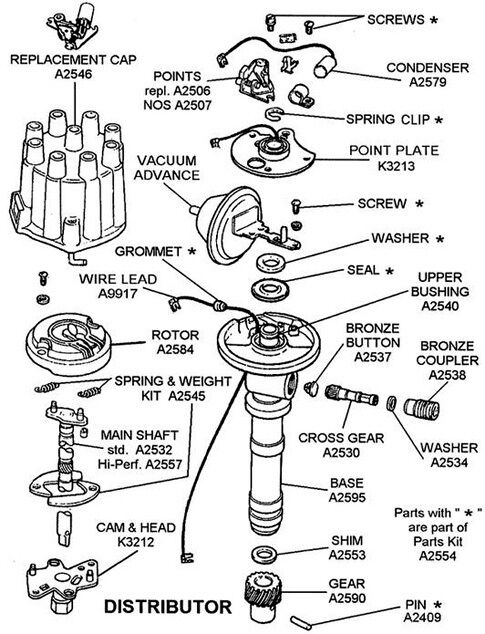 1995 chevy suburban distributor wiring diagram