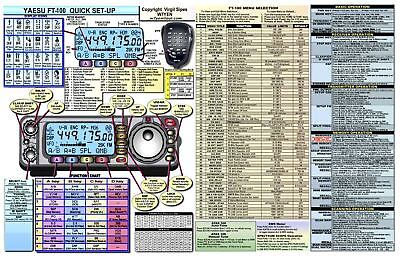 YAESU FT-100   FT-100D AMATEUR HAM RADIO DATACHART GRAPHIC INFORMATION, used for sale  USA