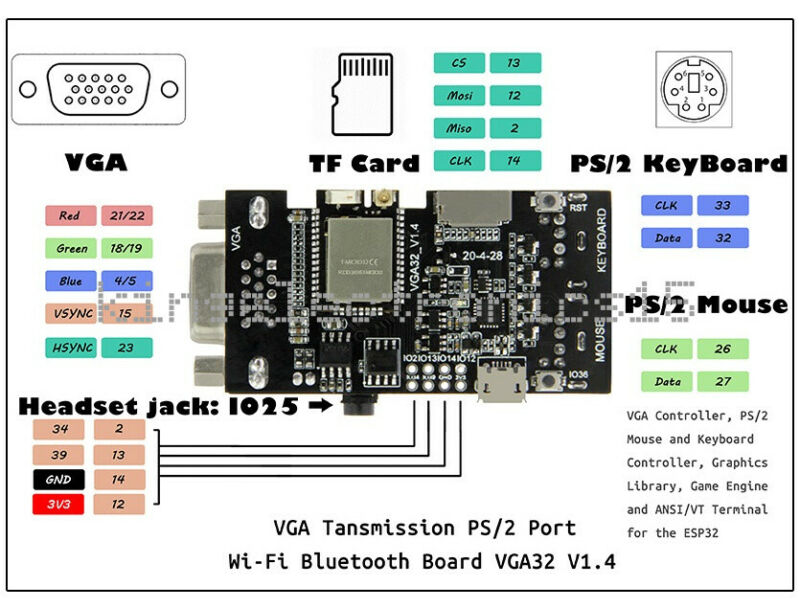 ESP32 VGA32 V1.4 Controller PS/2 Mouse And Keyboard Controller Graphics Library