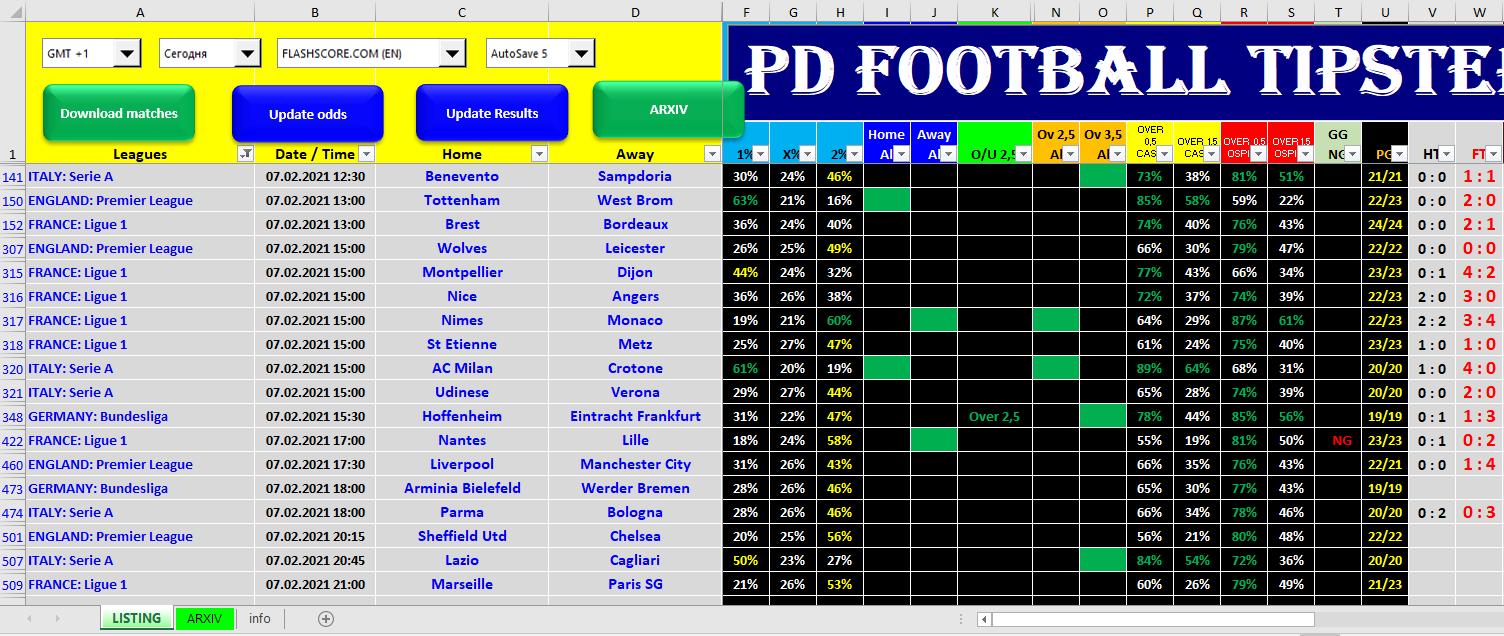 Top Top Top Akkurat Fussball Analyse Tool Sportwetten Software Analyzer Football