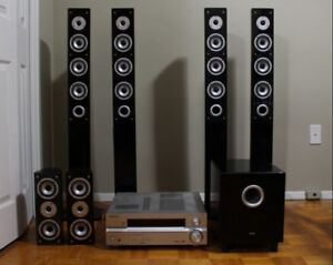 Quest Home Theatre System 6.1 with Pioneer VSX 515 reciever