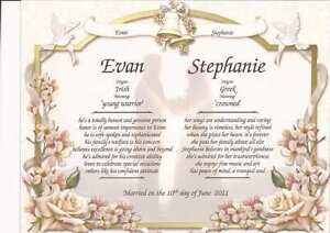 ... Personalized Double Name Meaning Print Gift for Anniversary or Wedding