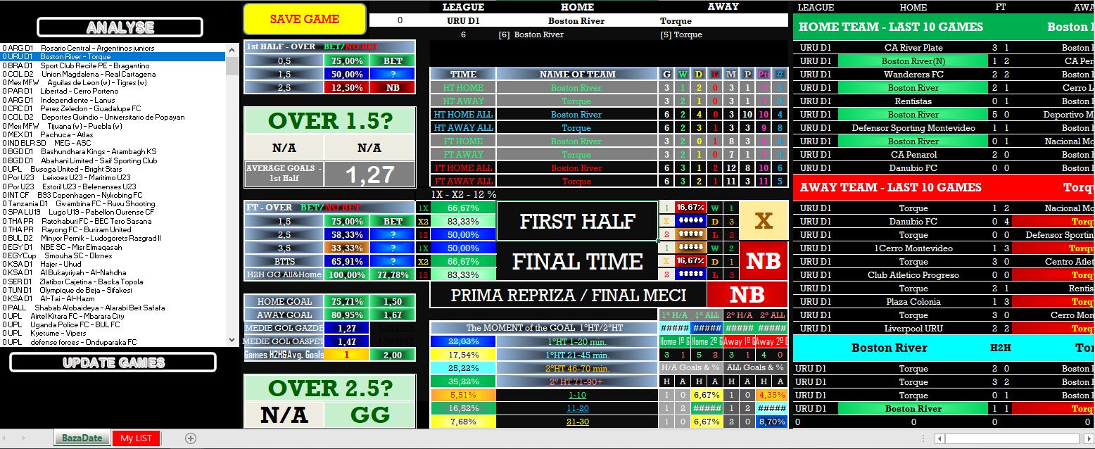 The very Best Football Match Analyse Profi Tool Software Analyzer