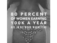 Job Offer to be part of a team where you could earn alot of money with NU SKIN
