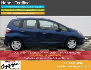 2013 Honda Fit Dx-A 1.5L 4 CYL I-VTEC 5 SPD MANUAL FWD HATCHBACK