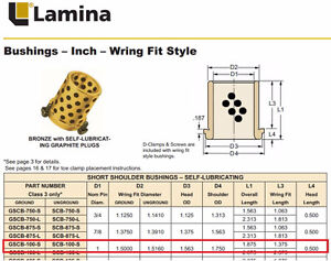 4 x Anchor Lamina America GSCB-100-S Die Bushing w. assembly Kitchener / Waterloo Kitchener Area image 2